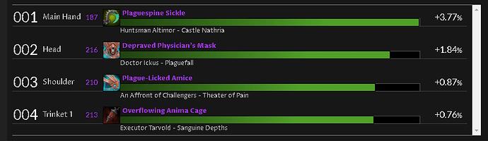 great-vault-upgrades